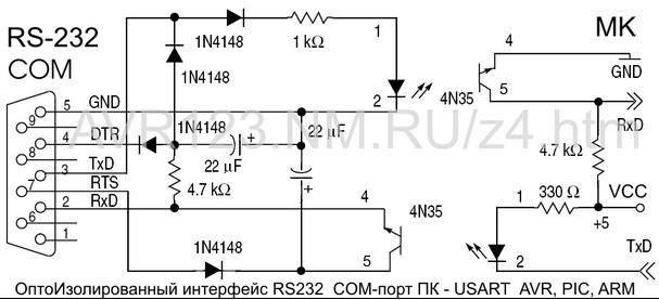 Rs232 оптическая развязка схема